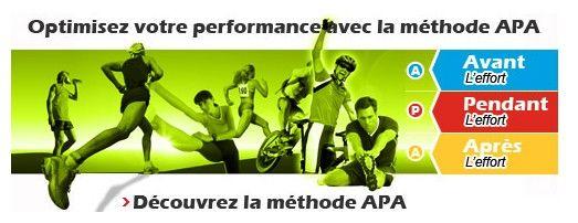Image la méthode APA