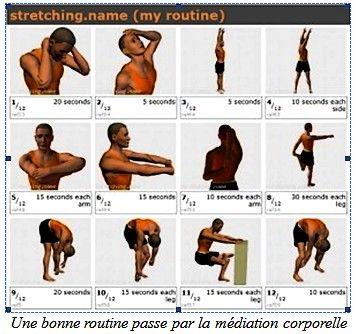 meditation corporelle