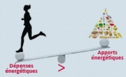 La nutrition du sport - la femme sportive